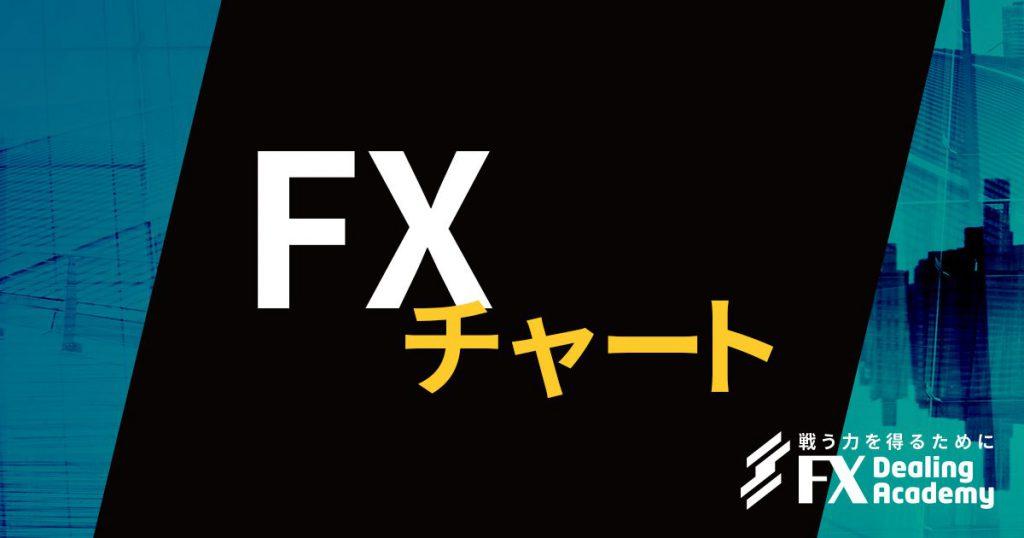 FXビギナーズ-FX初心者のための入門サイト